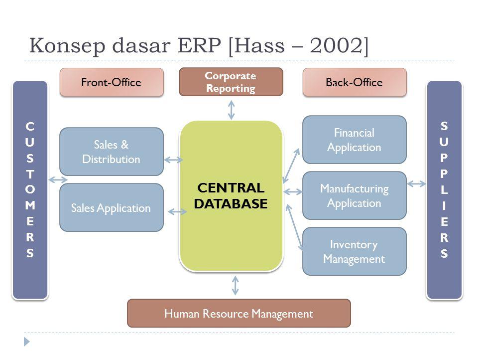 Konsep dasar ERP [Hass – 2002]